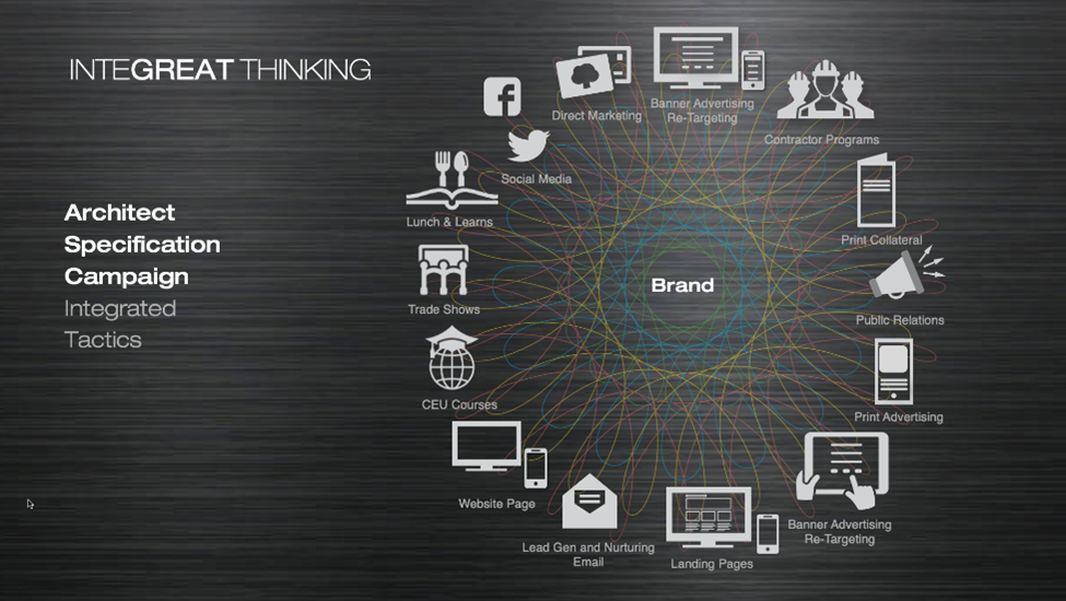 """Converting Brand Equity at AIA's """"Smarter Together Series"""""""